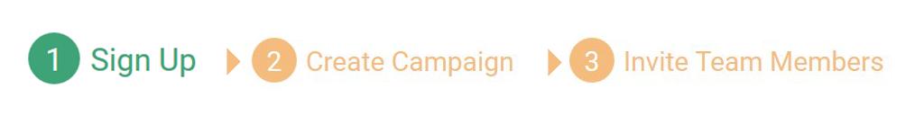 sign up progress: create account, create campaign, invite team members